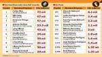 Diez peruanos entre los más ricos del mundo - Noticias de eduardo belmont